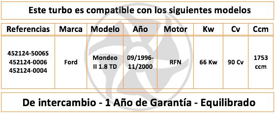 Tabla compatibilidad Turbo Ford Mondeo II 1.8 TD 90 Cv
