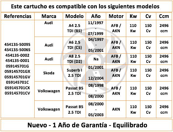 Tabla compatibilidad Cartucho Audi A4/A6/A8/Skoda Superb/VW Passat B5 2.5 TDI 150 Cv